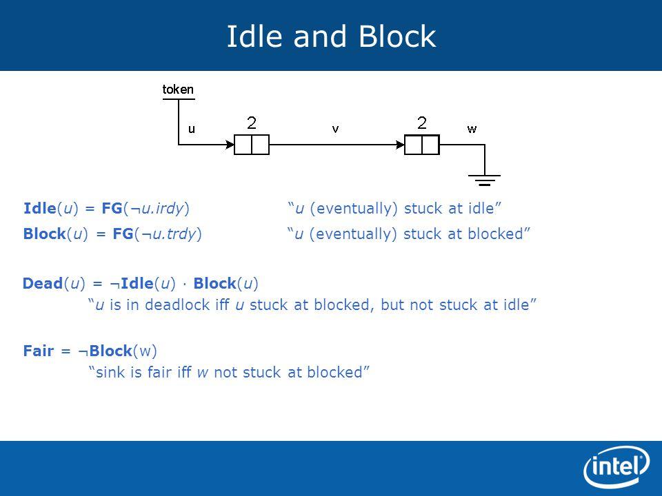 """Idle and Block Dead(u) = ¬Idle(u) · Block(u) """"u is in deadlock iff u stuck at blocked, but not stuck at idle"""" Idle(u) = FG(¬u.irdy) """"u (eventually) st"""