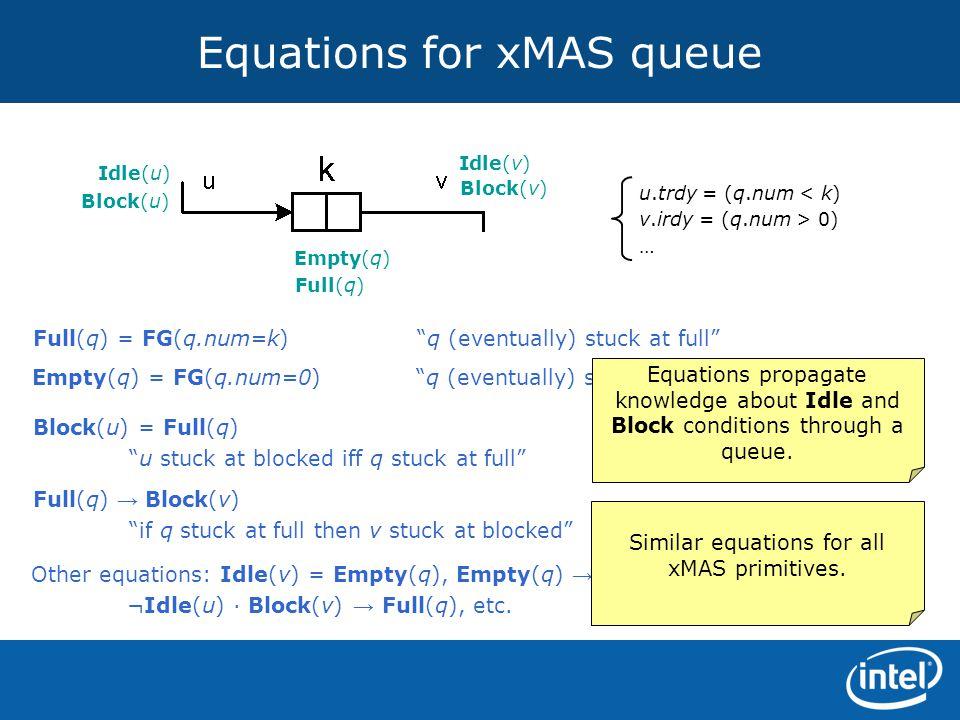 """Equations for xMAS queue Idle(u) Block(u) Idle(v) Block(v) Full(q) Empty(q) Full(q) = FG(q.num=k) """"q (eventually) stuck at full"""" Empty(q) = FG(q.num=0"""