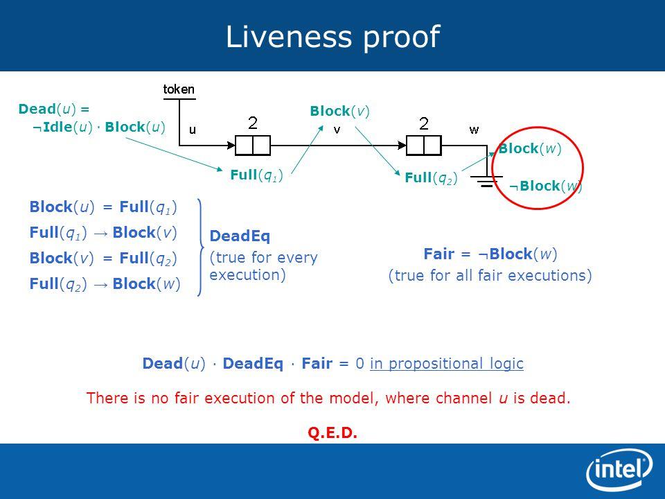 Liveness proof Full(q 1 ) Full(q 2 ) Block(v) Block(w) Block(u) = Full(q 1 ) Full(q 1 ) → Block(v) Block(v) = Full(q 2 ) Full(q 2 ) → Block(w) Fair =