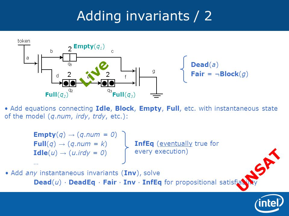 Adding invariants / 2 Dead(a) Fair = ¬Block(g) Add equations connecting Idle, Block, Empty, Full, etc. with instantaneous state of the model (q.num, i