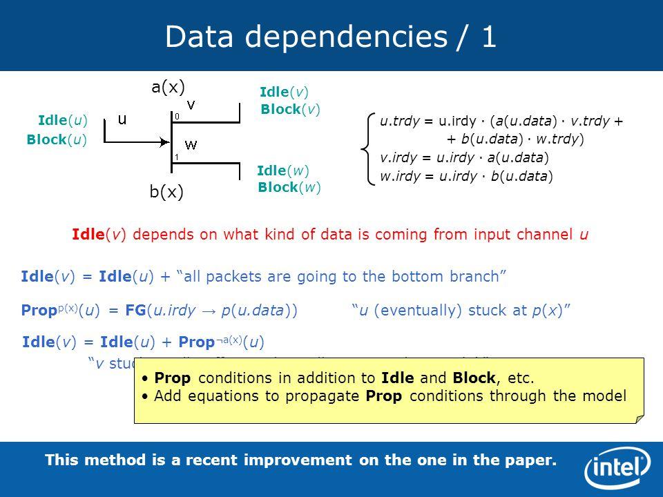 Data dependencies / 1 Idle(u) Block(u) Idle(v) Block(v) Idle(w) Block(w) a(x) b(x) Idle(v) depends on what kind of data is coming from input channel u