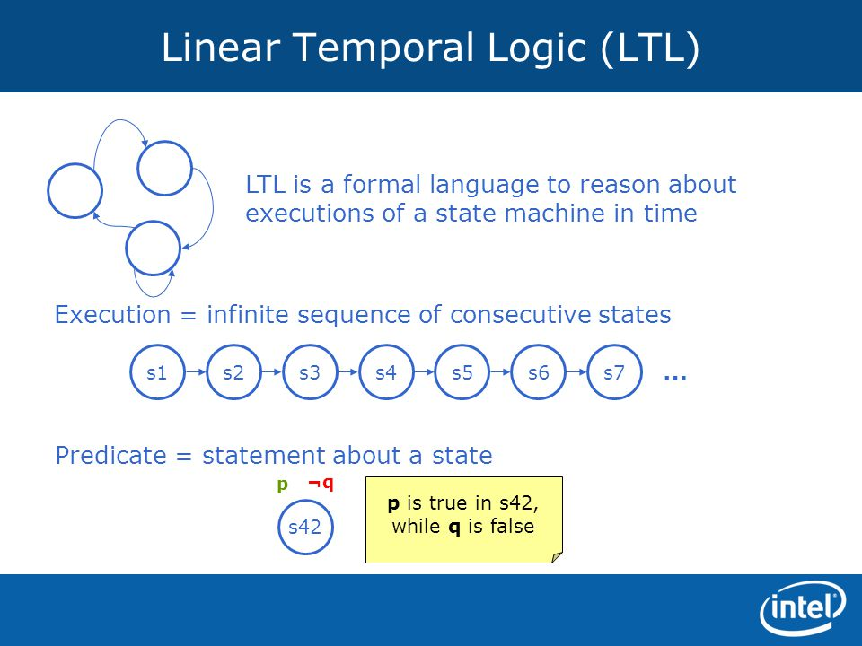 Linear Temporal Logic (LTL) s1s2s3s4s5s6s7 LTL is a formal language to reason about executions of a state machine in time … Execution = infinite seque