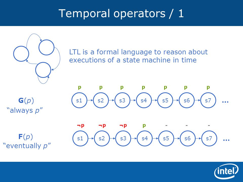 """Temporal operators / 1 s1s2s3s4s5s6s7 pp G(p)G(p) ppppp … s1s2s3s4s5s6s7 ¬p p--- … F(p)F(p) """"always p"""" """"eventually p"""" LTL is a formal language to reas"""