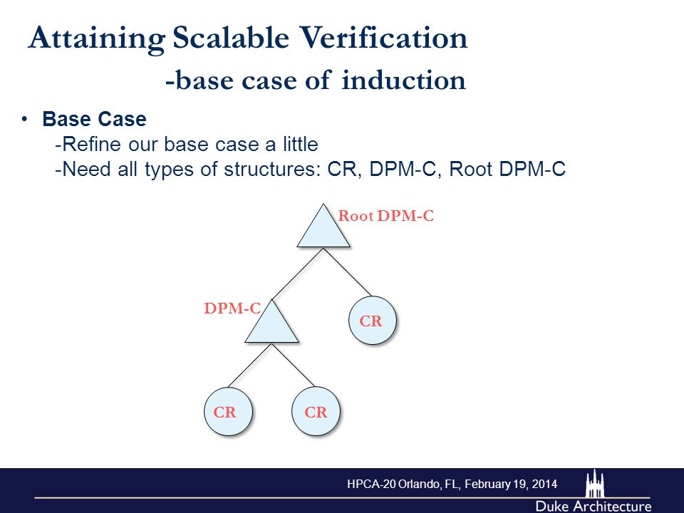 CR DPM-C CR Root DPM-C Base Case -Refine our base case a little -Need all types of structures: CR, DPM-C, Root DPM-C Attaining Scalable Verification -base case of induction HPCA-20 Orlando, FL, February 19, 2014