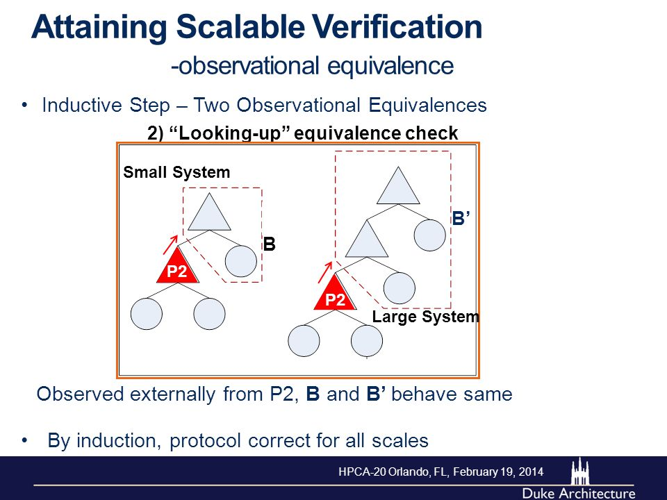 """By induction, protocol correct for all scales 2) """"Looking-up"""" equivalence check Attaining Scalable Verification -observational equivalence Inductive S"""