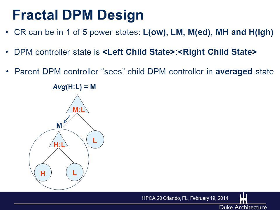 CR can be in 1 of 5 power states: L(ow), LM, M(ed), MH and H(igh) Parent DPM controller sees child DPM controller in averaged state DPM controller state is : H L H:L L M:L M Fractal DPM Design Avg(H:L) = M HPCA-20 Orlando, FL, February 19, 2014