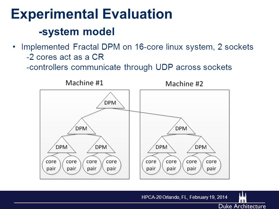 Implemented Fractal DPM on 16-core linux system, 2 sockets -2 cores act as a CR -controllers communicate through UDP across sockets Experimental Evalu