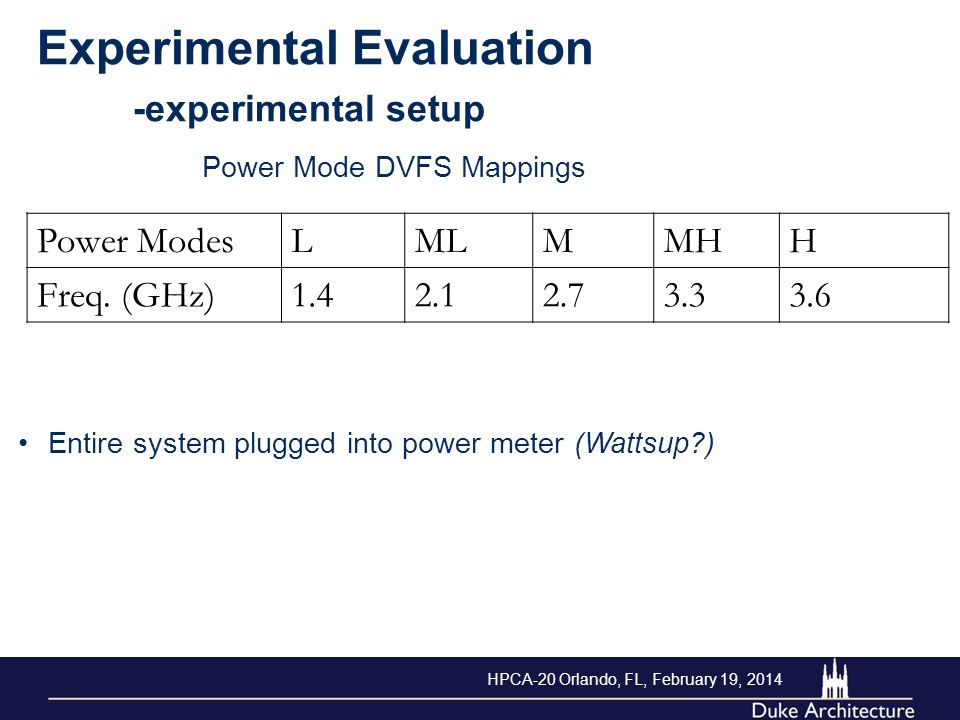 Experimental Evaluation -experimental setup Power ModesLMLMMHH Freq. (GHz)1.42.12.73.33.6 Power Mode DVFS Mappings Entire system plugged into power me