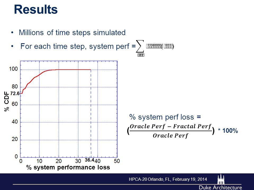 Results % CDF Millions of time steps simulated % system performance loss For each time step, system perf = % system perf loss = * 100% HPCA-20 Orlando, FL, February 19, 2014