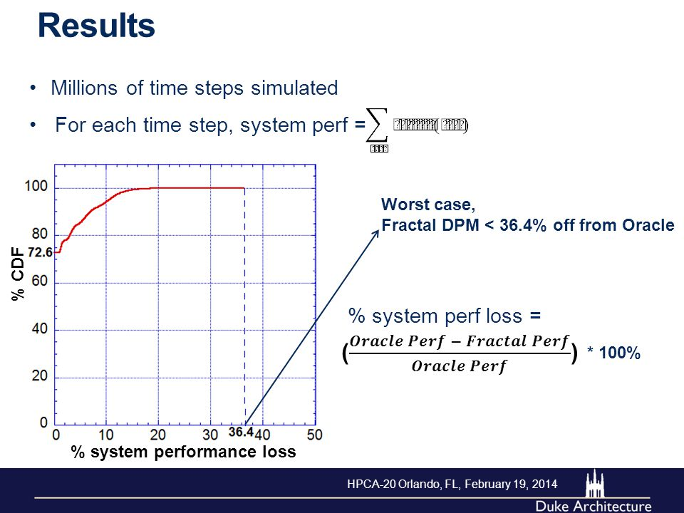 Results % CDF Millions of time steps simulated % system performance loss For each time step, system perf = % system perf loss = * 100% Worst case, Fractal DPM < 36.4% off from Oracle HPCA-20 Orlando, FL, February 19, 2014