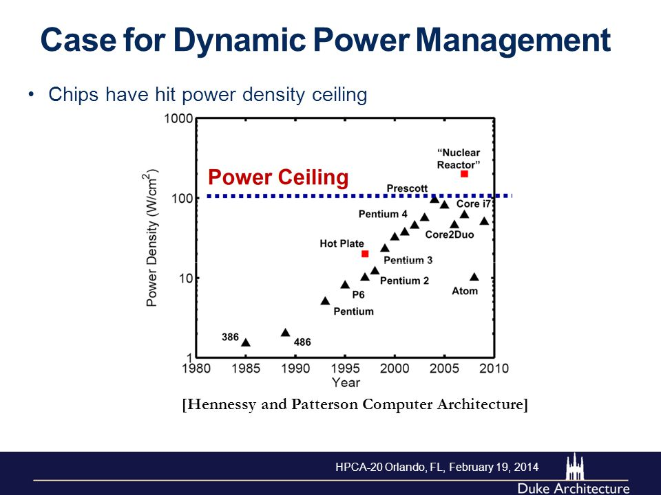 [Hennessy and Patterson Computer Architecture] Chips have hit power density ceiling Case for Dynamic Power Management HPCA-20 Orlando, FL, February 19, 2014