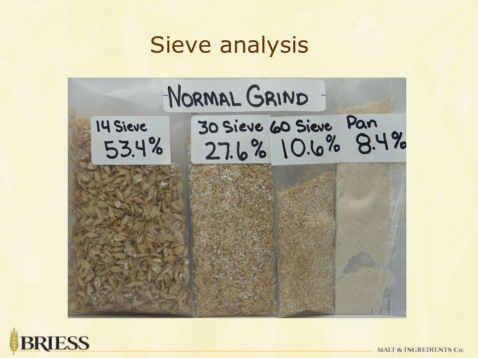 Sieve analysis