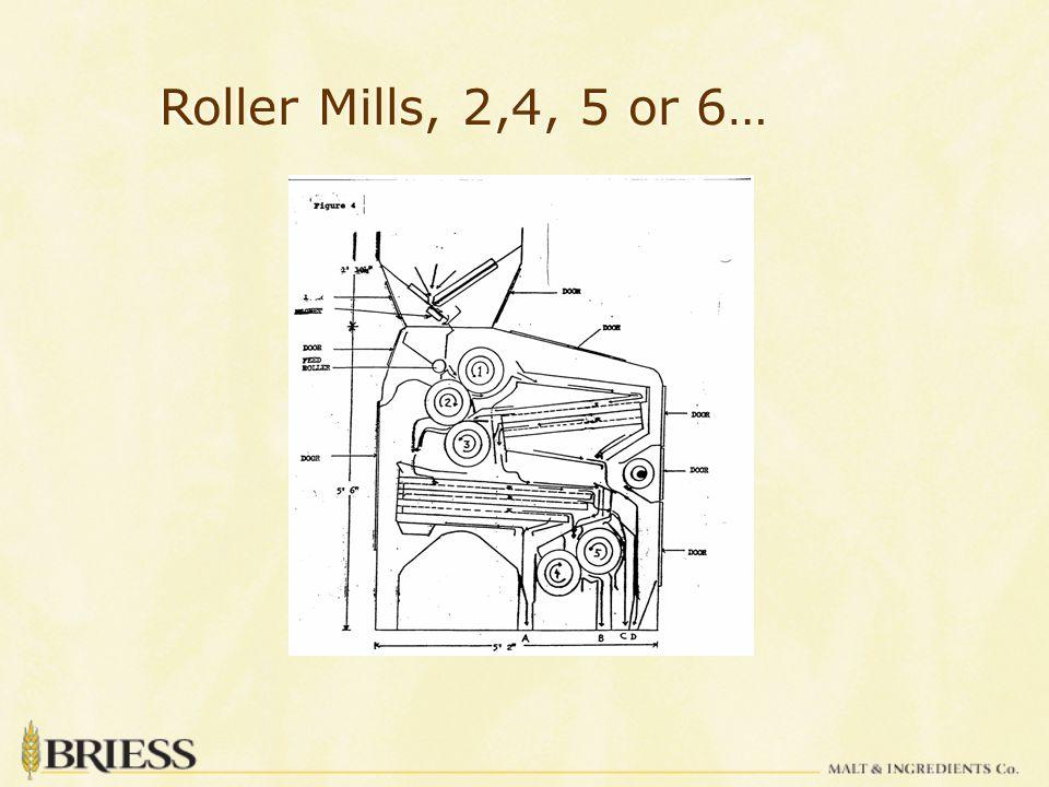Roller Mills, 2,4, 5 or 6…