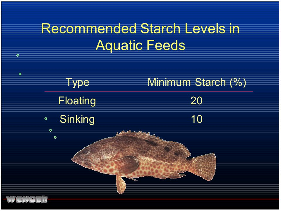 Recommended Starch Levels in Aquatic Feeds Type Floating Sinking Minimum Starch (%) 20 10