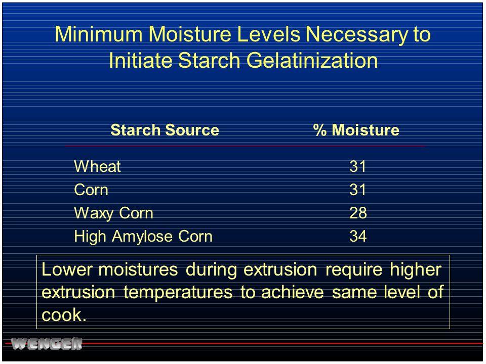 Minimum Moisture Levels Necessary to Initiate Starch Gelatinization Wheat Corn Waxy Corn High Amylose Corn 31 28 34 Starch Source% Moisture Lower mois
