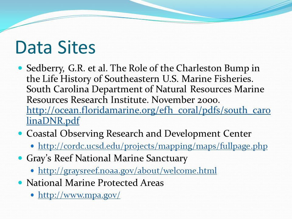 Data Sites Sedberry, G.R. et al.