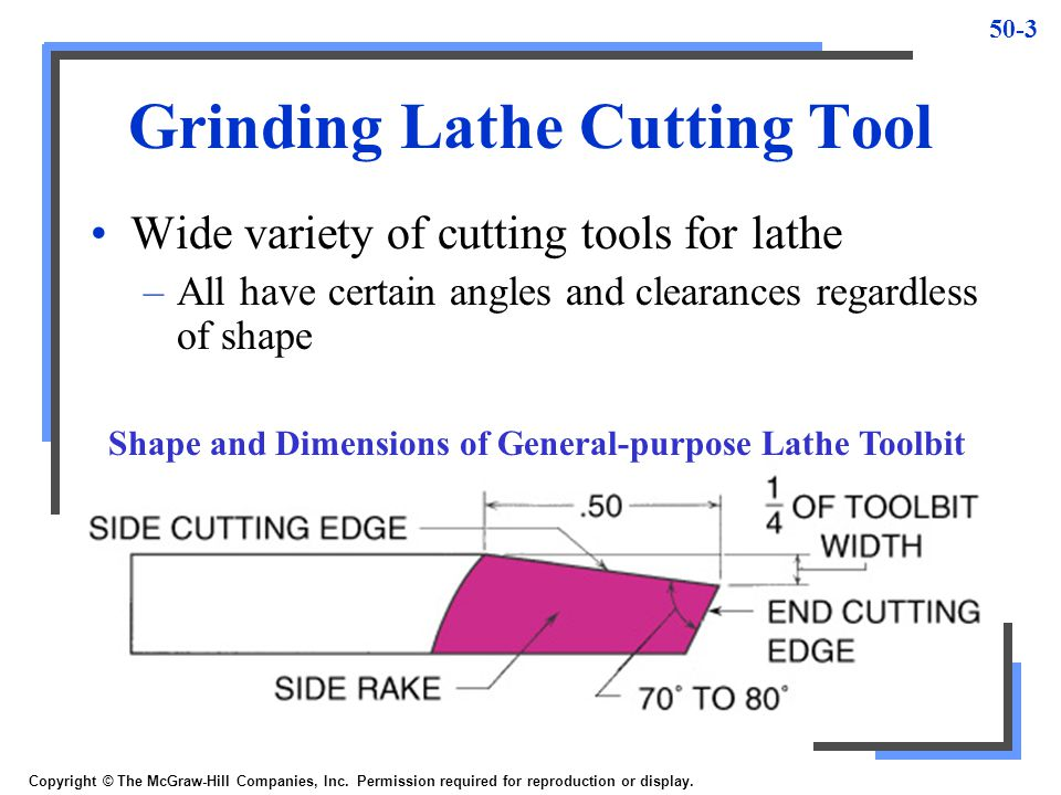 50-3 Grinding Lathe Cutting Tool Wide variety of cutting tools for lathe –All have certain angles and clearances regardless of shape Shape and Dimensi