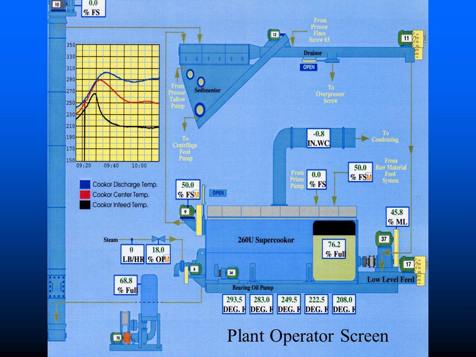 Plant Operator Screen