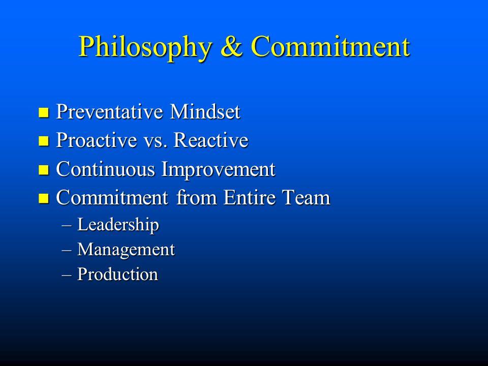 Philosophy & Commitment Preventative Mindset Preventative Mindset Proactive vs.