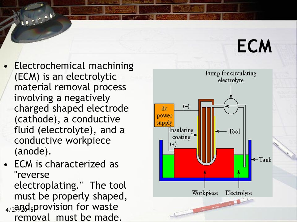4/27/2015 ECM Electrochemical machining (ECM) has been developed initially to machine these hard to machine alloys, although any metal can so be machined.