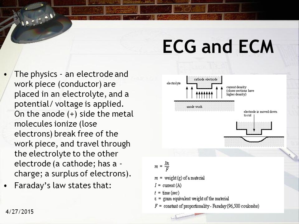 4/27/2015 ECG and ECM Nomenclature of an electrochemical cell Scanning electrochemical microscope (SECM).