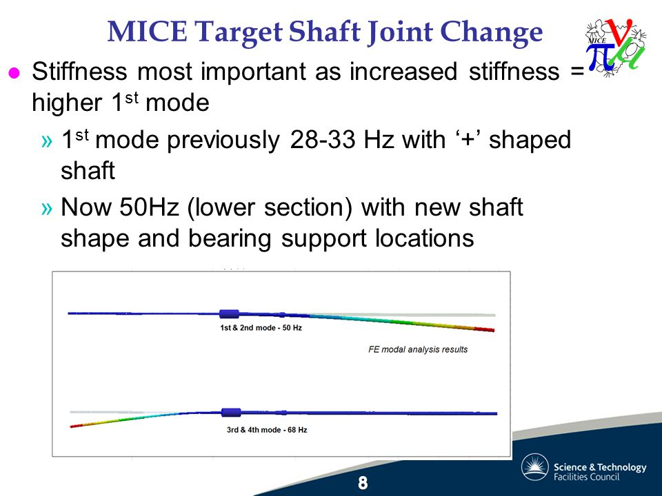MICE Target Shaft Joint Change l Strength »Can do tensile test on 2 types of joint but knowledge of tensile strength unlikely to enable failure prediction, most likely to fail by fatigue »Fatigue difficult to determine outside of the assembly & actual operating conditions due to subtleties in loading conditions, only tests in actual situation give valid results, i.e.