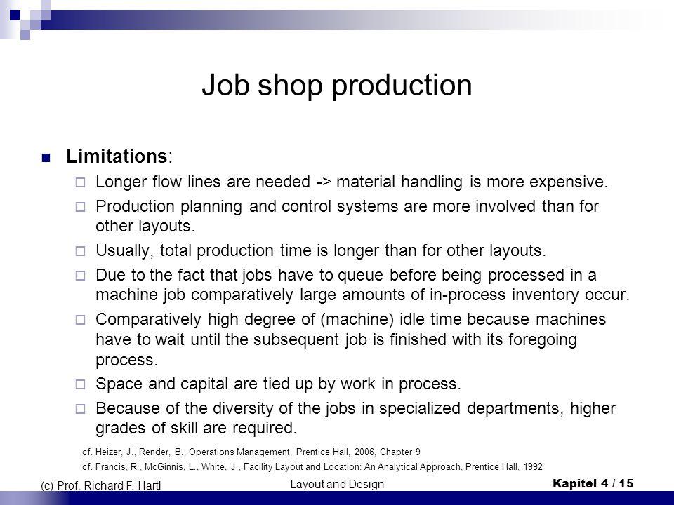 Layout and DesignKapitel 4 / 15 (c) Prof. Richard F. Hartl Job shop production Limitations:  Longer flow lines are needed -> material handling is mor