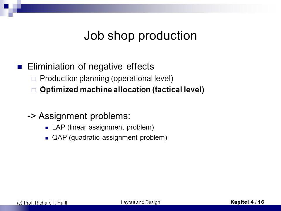 Layout and DesignKapitel 4 / 16 (c) Prof. Richard F. Hartl Job shop production Eliminiation of negative effects  Production planning (operational lev