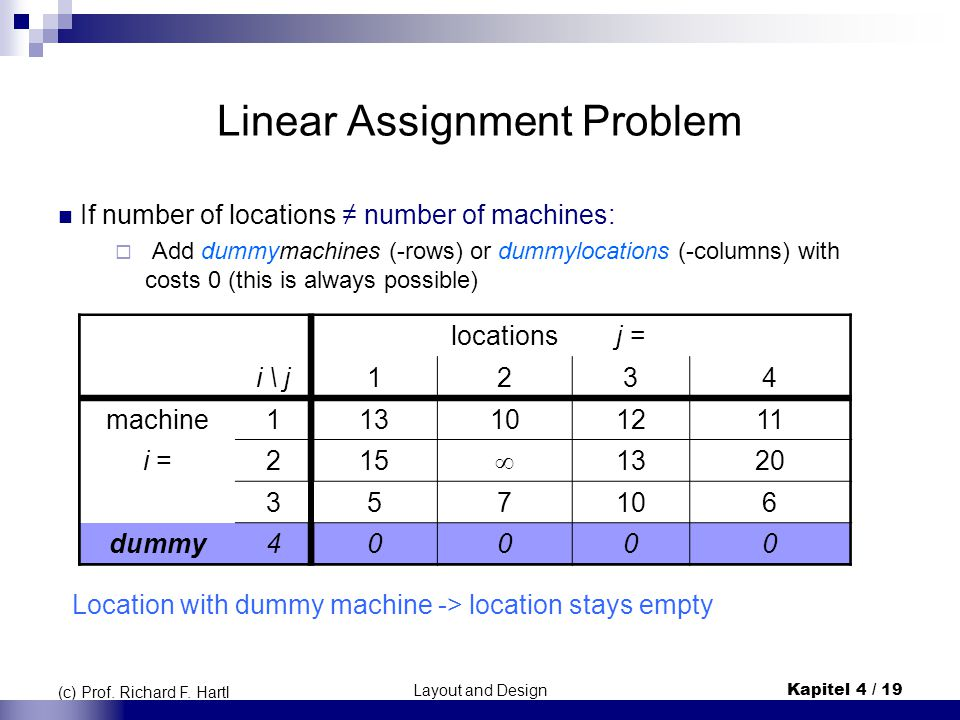 Layout and DesignKapitel 4 / 19 (c) Prof. Richard F. Hartl Linear Assignment Problem If number of locations ≠ number of machines:  Add dummymachines