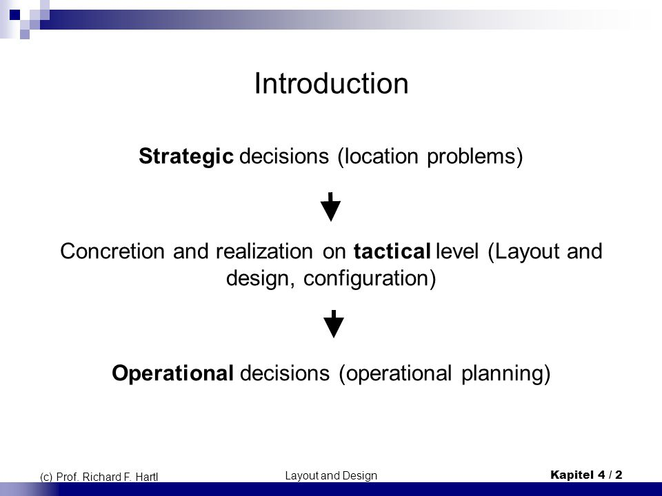 Layout and DesignKapitel 4 / 2 (c) Prof. Richard F. Hartl Introduction Strategic decisions (location problems) Concretion and realization on tactical