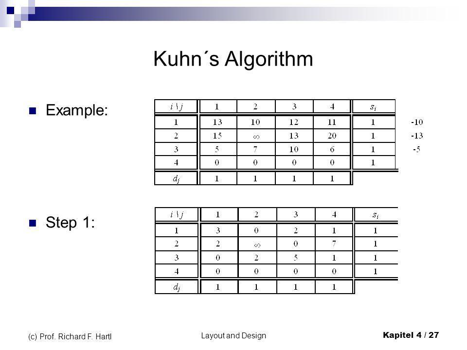 Layout and DesignKapitel 4 / 27 (c) Prof. Richard F. Hartl Kuhn´s Algorithm Example: Step 1: