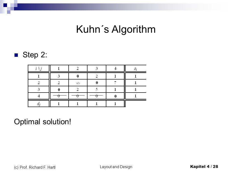 Layout and DesignKapitel 4 / 28 (c) Prof. Richard F. Hartl Kuhn´s Algorithm Step 2: Optimal solution!