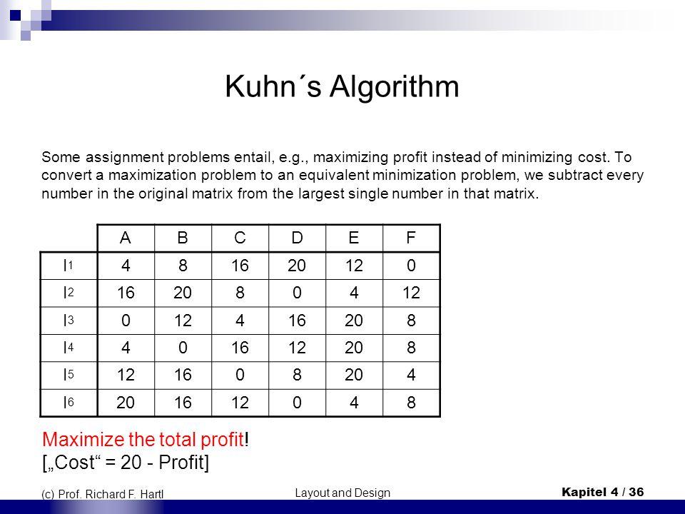 Layout and DesignKapitel 4 / 36 (c) Prof. Richard F. Hartl Kuhn´s Algorithm Some assignment problems entail, e.g., maximizing profit instead of minimi