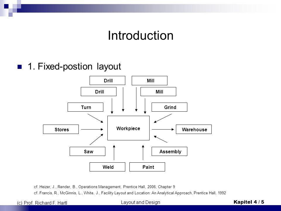 Layout and DesignKapitel 4 / 5 (c) Prof. Richard F. Hartl Introduction 1. Fixed-postion layout Workpiece TurnDrillMillGrindWarehouseAssemblyStoresWeld