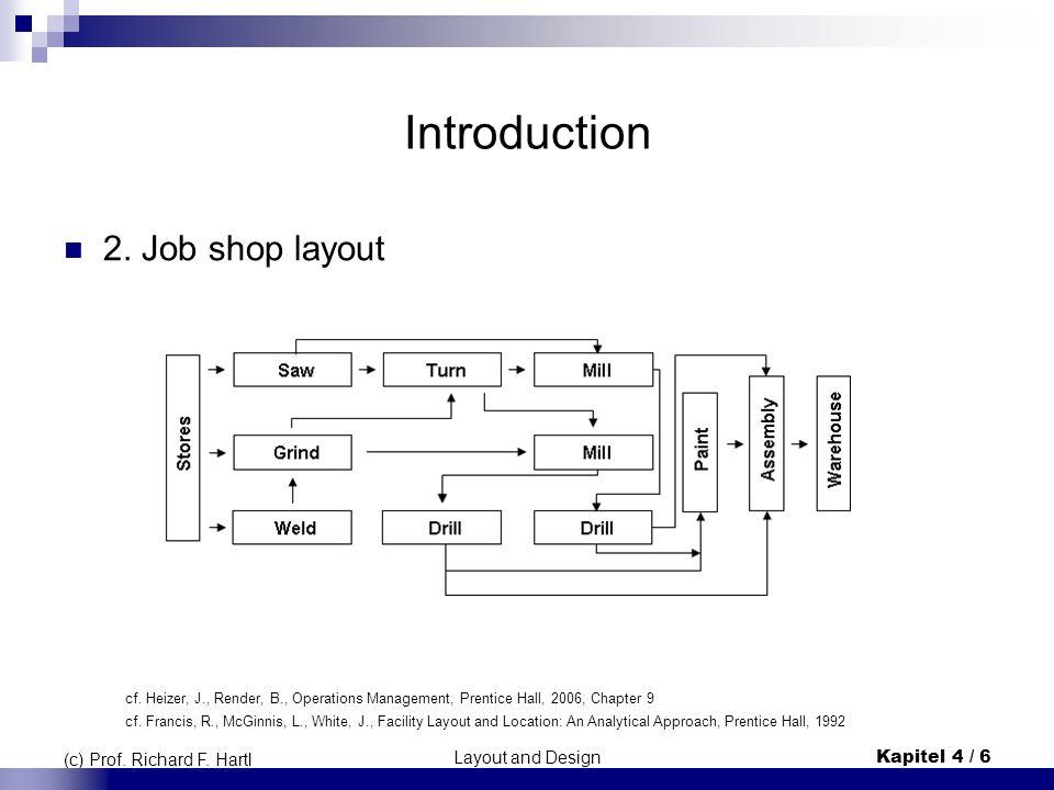 Layout and DesignKapitel 4 / 6 (c) Prof. Richard F. Hartl Introduction 2. Job shop layout cf. Heizer, J., Render, B., Operations Management, Prentice