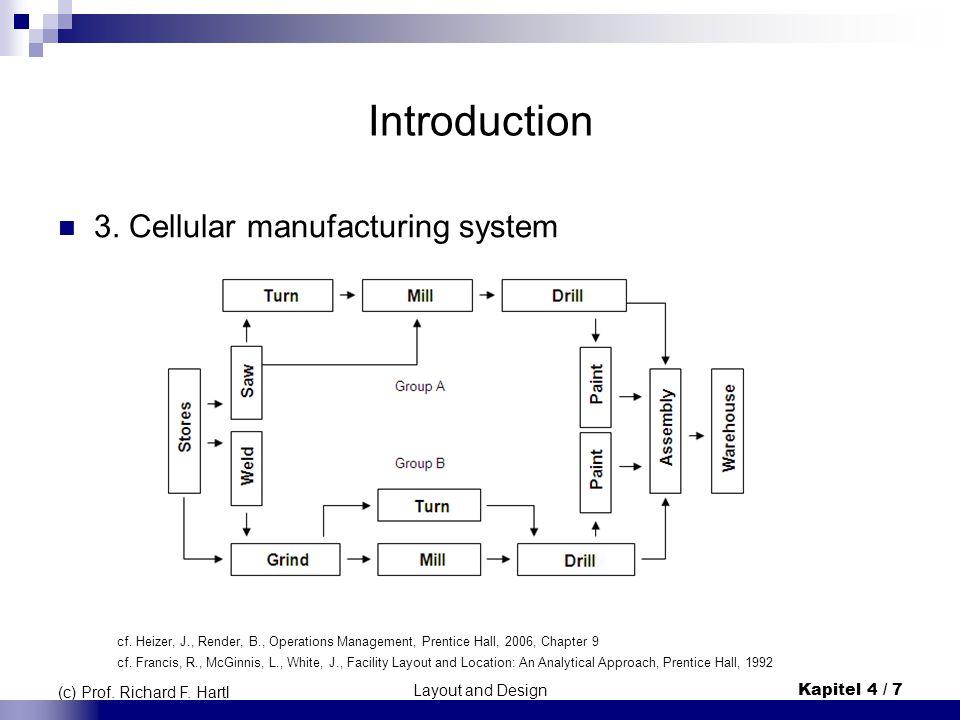 Layout and DesignKapitel 4 / 7 (c) Prof. Richard F. Hartl Introduction 3. Cellular manufacturing system cf. Heizer, J., Render, B., Operations Managem