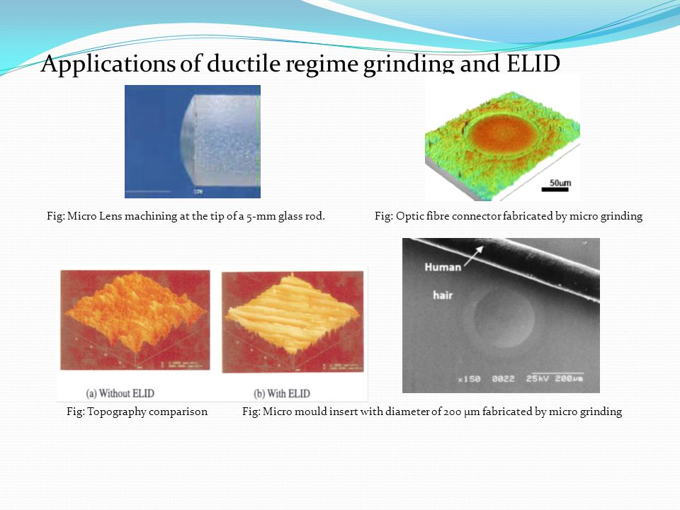 Applications of ductile regime grinding and ELID Fig: Micro Lens machining at the tip of a 5-mm glass rod. Fig: Optic fibre connector fabricated by mi