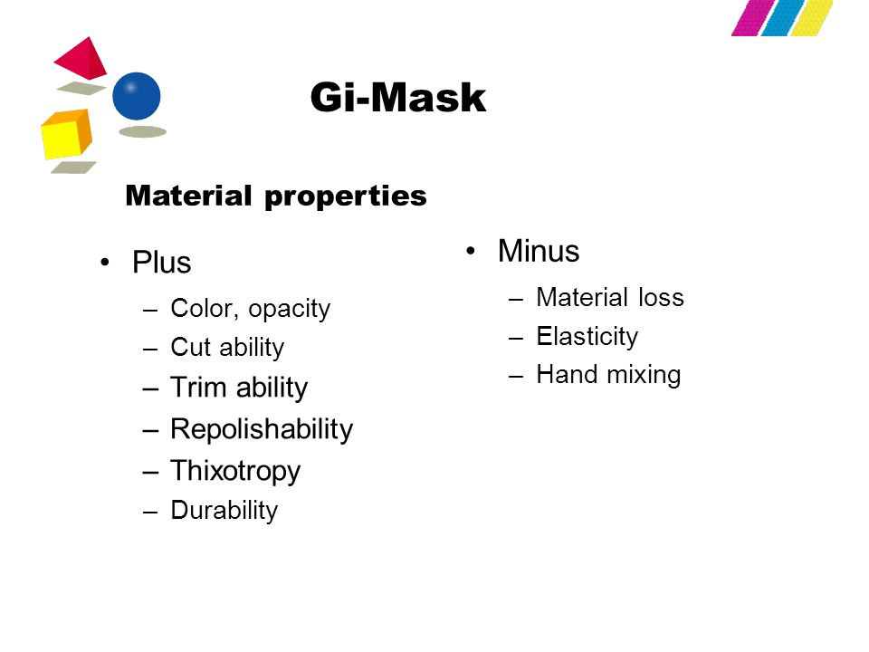 Gi-Mask Plus –Color, opacity –Cut ability –Trim ability –Repolishability –Thixotropy –Durability Minus –Material loss –Elasticity –Hand mixing Material properties