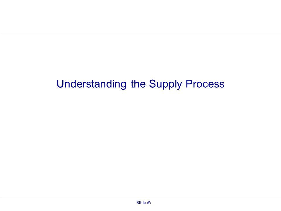 Slide 2 Understanding the Supply Process