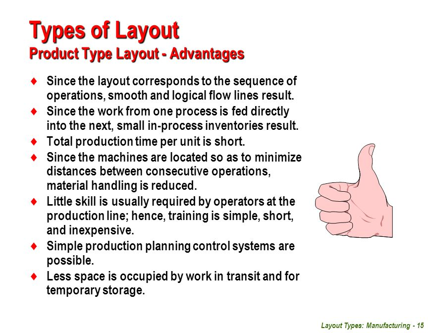 Layout Types: Manufacturing - 15  Since the layout corresponds to the sequence of operations, smooth and logical flow lines result.  Since the work