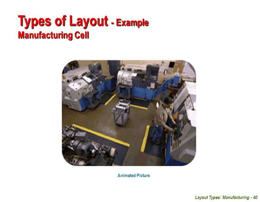 Layout Types: Manufacturing - 40 Types of Layout - Example Manufacturing Cell Animated Picture