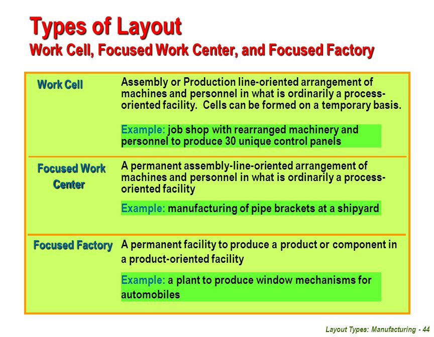 Layout Types: Manufacturing - 44 Work Cell Assembly or Production line-oriented arrangement of machines and personnel in what is ordinarily a process-