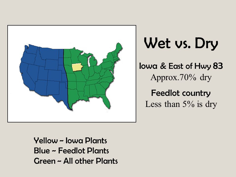 Yellow ~ Iowa Plants Blue ~ Feedlot Plants Green ~ All other Plants Wet vs.