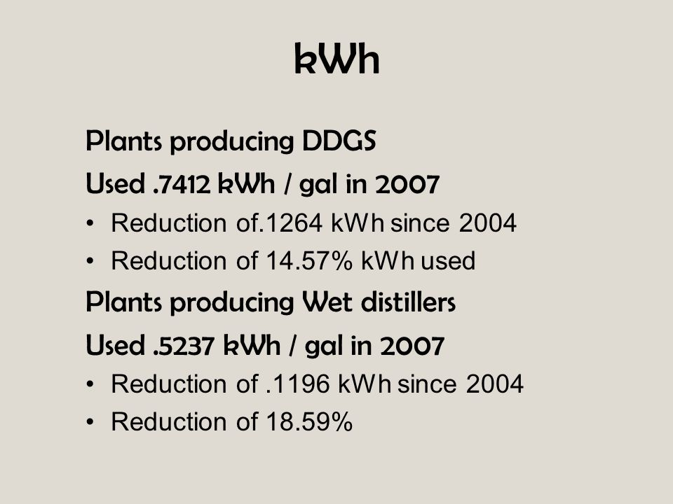 Plants producing DDGS Used.7412 kWh / gal in 2007 Reduction of.1264 kWh since 2004 Reduction of 14.57% kWh used Plants producing Wet distillers Used.5237 kWh / gal in 2007 Reduction of.1196 kWh since 2004 Reduction of 18.59%