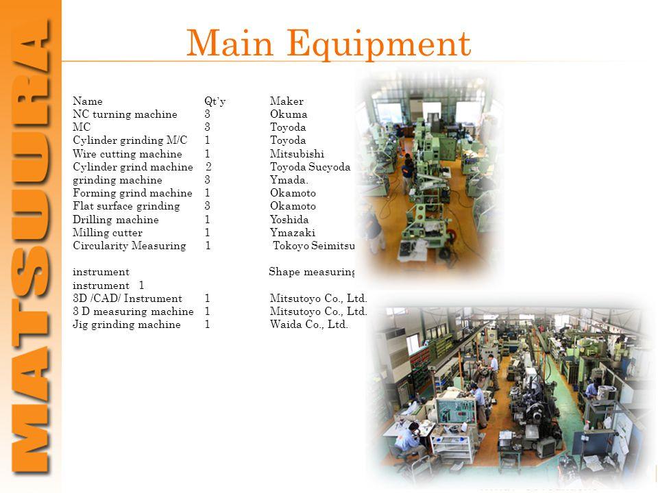 Main Equipment NameQt ' yMaker NC turning machine3 Okuma MC 3Toyoda Cylinder grinding M/C 1Toyoda Wire cutting machine1Mitsubishi Cylinder grind machine 2Toyoda Sucyoda Inner grinding machine3Ymada.