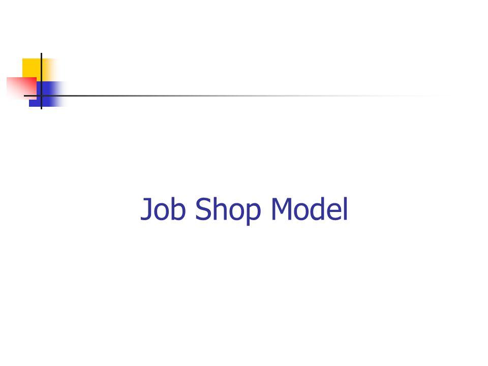 Job Shop Model