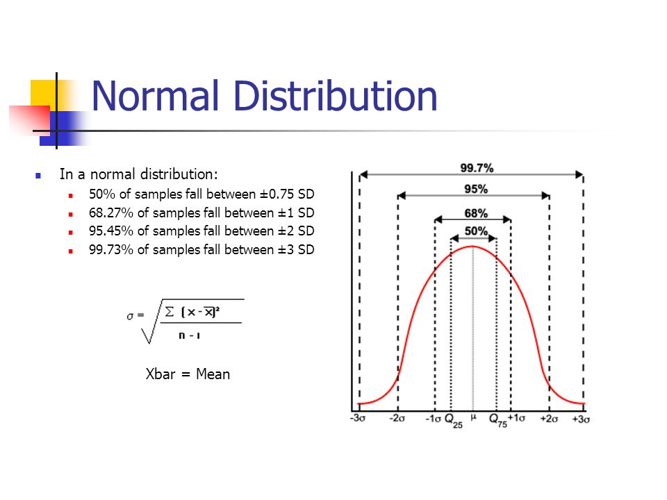 Normal Distribution In a normal distribution: 50% of samples fall between ±0.75 SD 68.27% of samples fall between ±1 SD 95.45% of samples fall between ±2 SD 99.73% of samples fall between ±3 SD Xbar = Mean