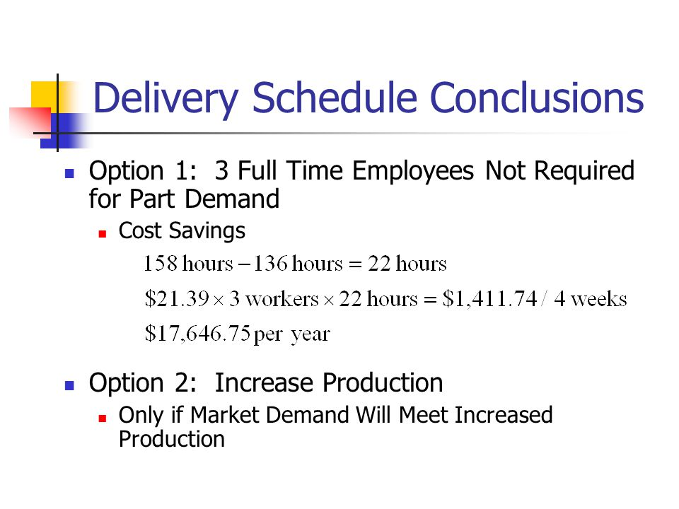 Delivery Schedule Conclusions Option 1: 3 Full Time Employees Not Required for Part Demand Cost Savings Option 2: Increase Production Only if Market Demand Will Meet Increased Production
