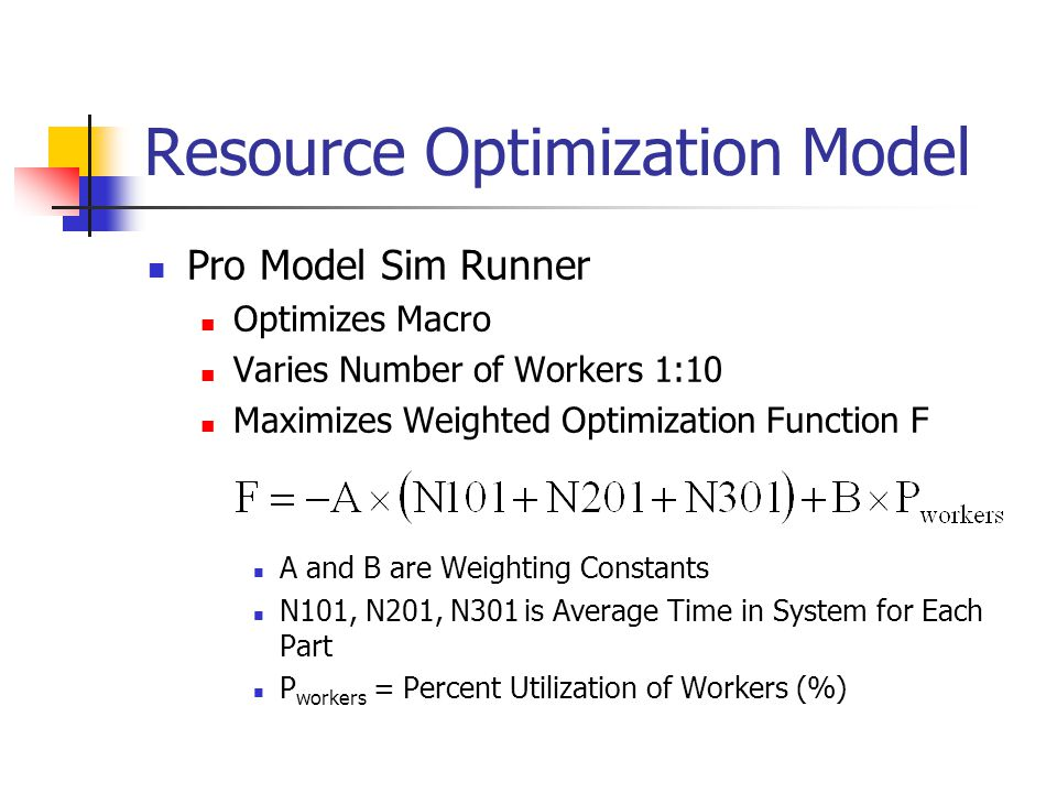 Resource Optimization Model Pro Model Sim Runner Optimizes Macro Varies Number of Workers 1:10 Maximizes Weighted Optimization Function F A and B are Weighting Constants N101, N201, N301 is Average Time in System for Each Part P workers = Percent Utilization of Workers (%)