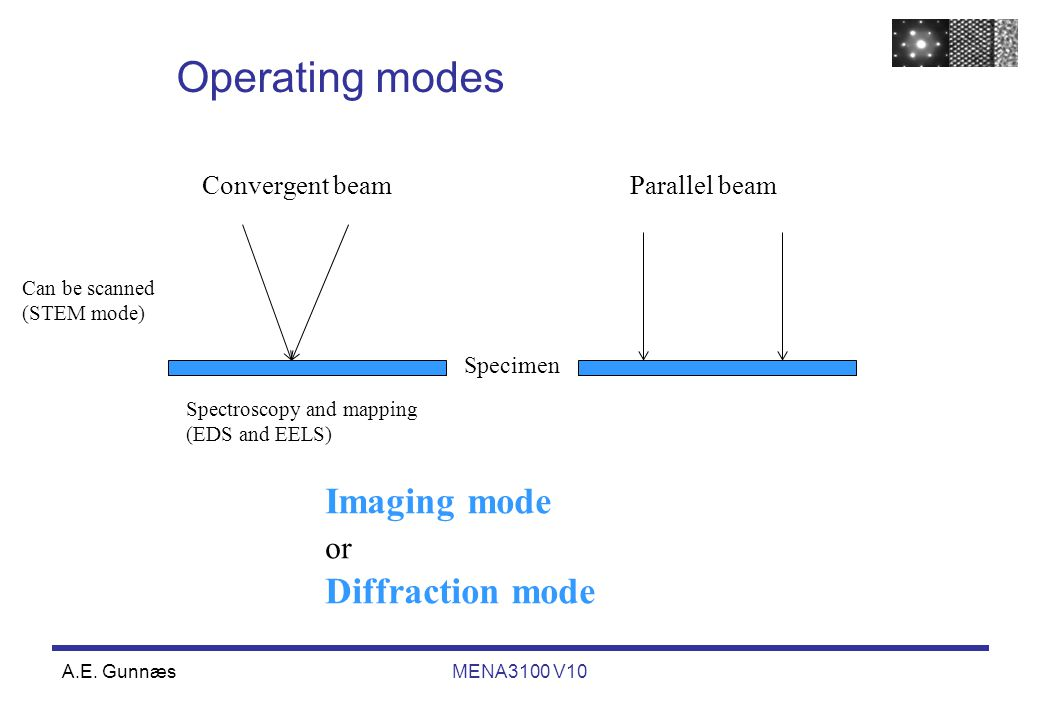 A.E. GunnæsMENA3100 V10 Operating modes Convergent beamParallel beam Can be scanned (STEM mode) Specimen Imaging mode or Diffraction mode Spectroscopy